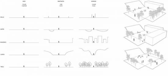Infographic modellen Stedenbouw